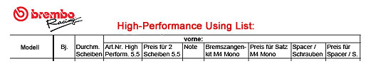 Brembo High Performance Using List